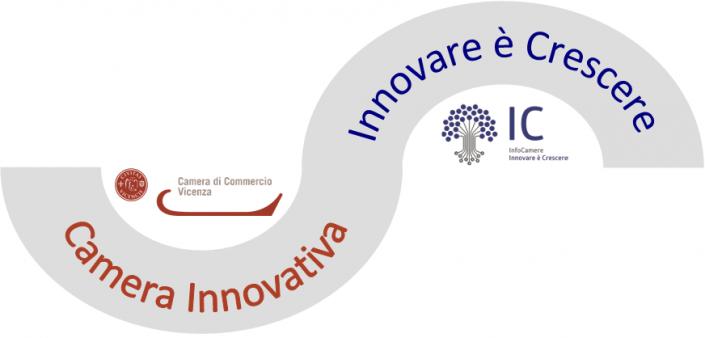 Innovare-è-crescere